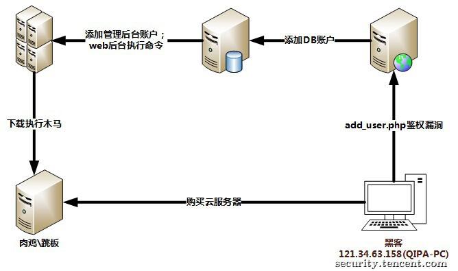 jinglingshu_2014-11-01_13-06-57