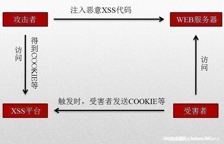 jinglingshu_2014-12-23_14-49-20