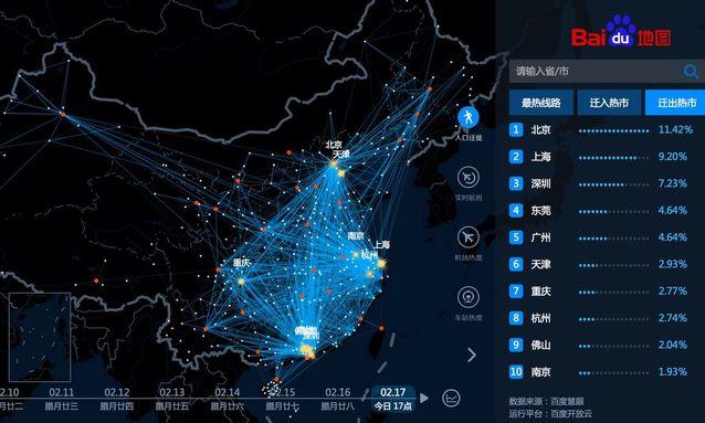 百度迁徙用的技术是什么?