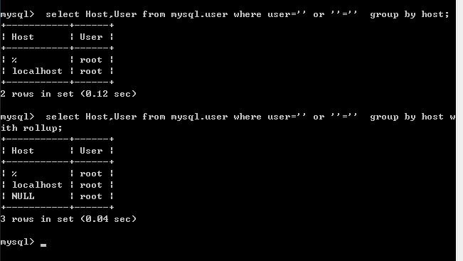 MySQL group by with rollup