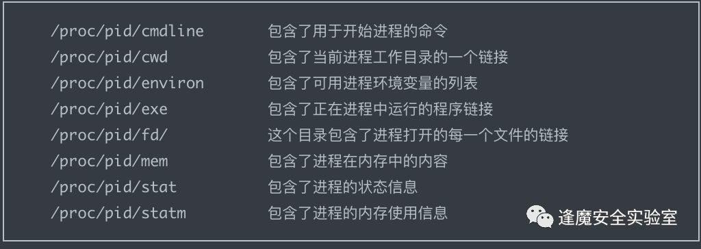 Linux无文件渗透执行ELF