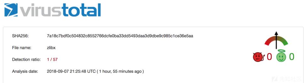 Xbash恶意软件分析